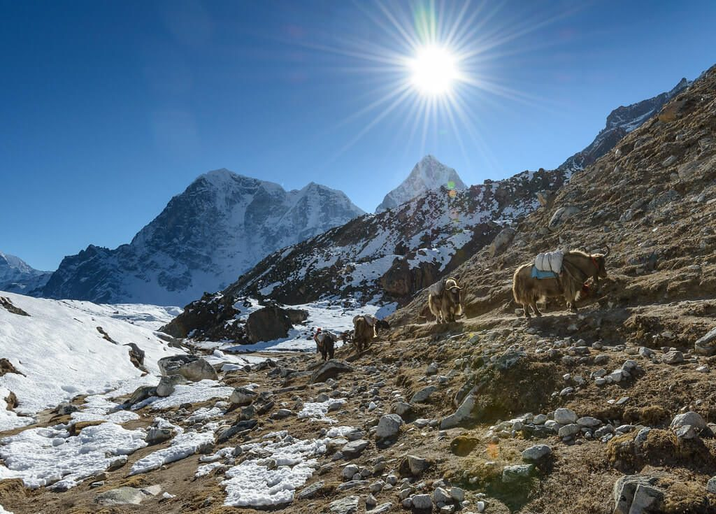 Basic Outline of Everest Base Camp Trek